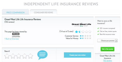 Great West Life Insurance Reviews